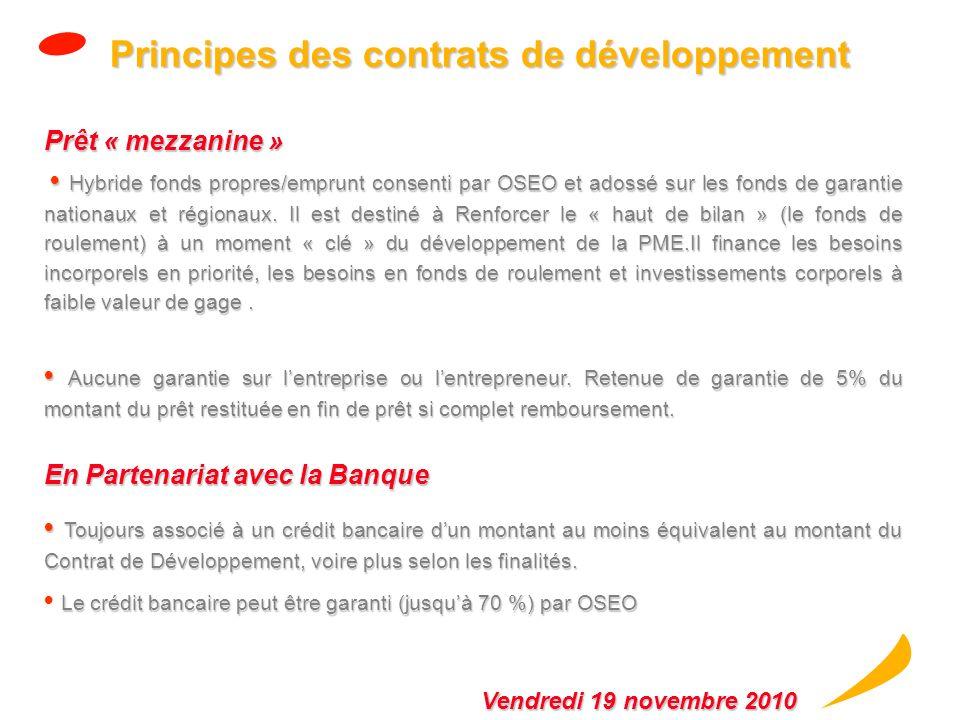 Principes des contrats de développement