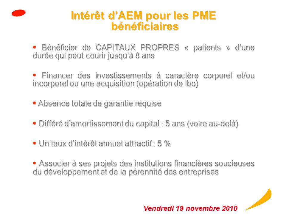 Intérêt d'AEM pour les PME
