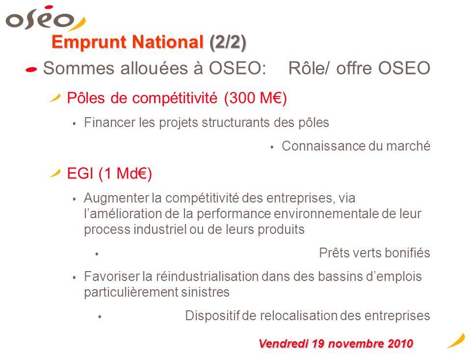 Sommes allouées à OSEO: Rôle/ offre OSEO