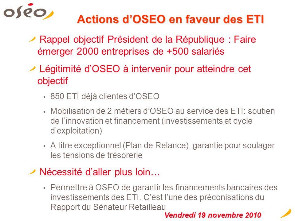 Actions d'OSEO en faveur des ETI