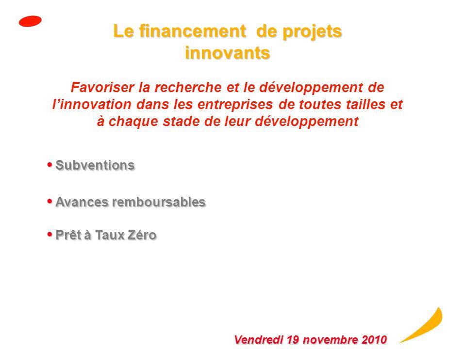 Le financement de projets innovants