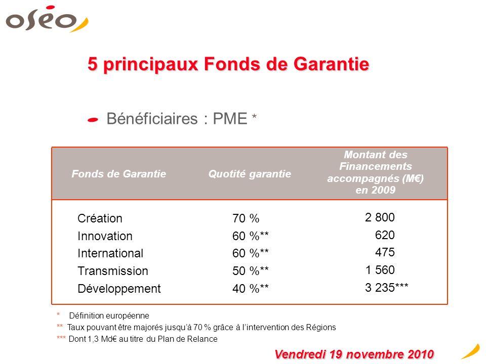 5 principaux Fonds de Garantie