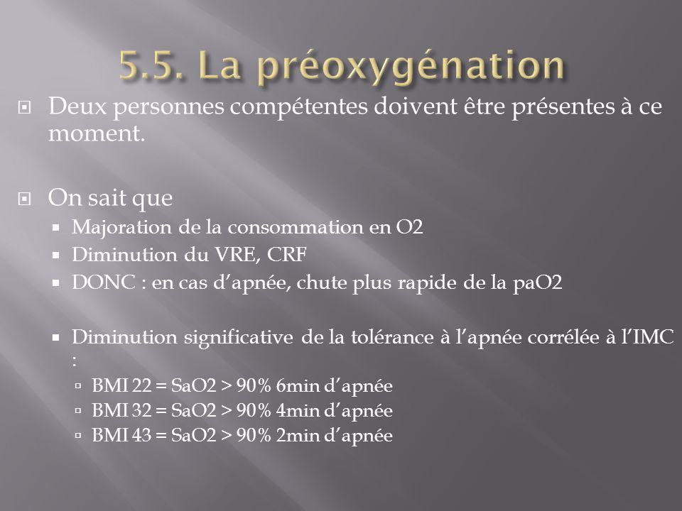 5.5. La préoxygénationDeux personnes compétentes doivent être présentes à ce moment. On sait que. Majoration de la consommation en O2.