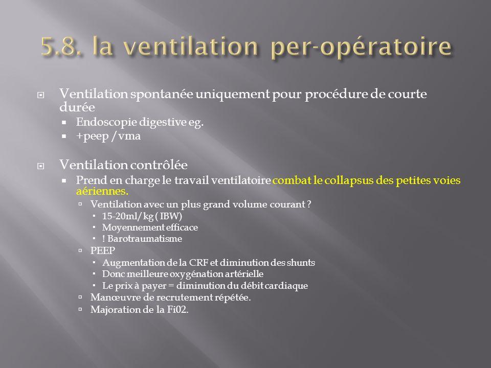 5.8. la ventilation per-opératoire