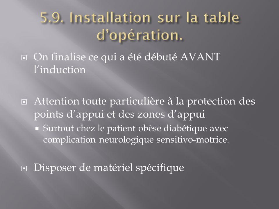 5.9. Installation sur la table d'opération.