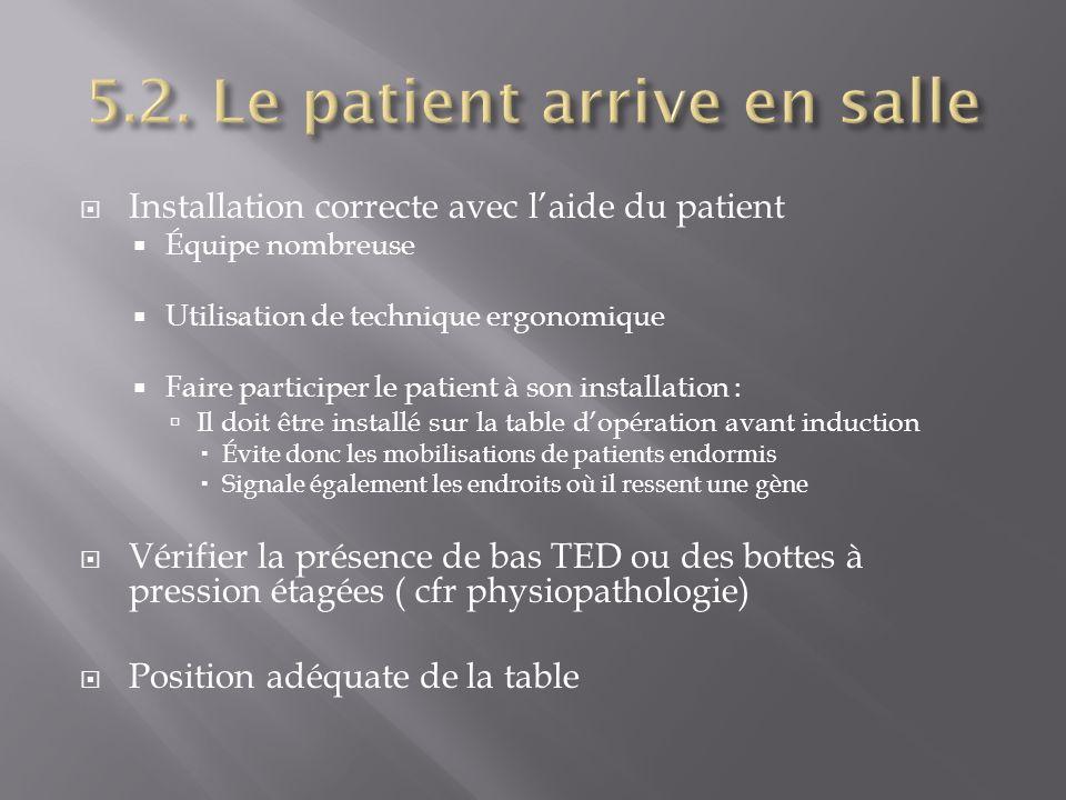 5.2. Le patient arrive en salle