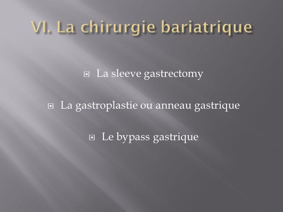 VI. La chirurgie bariatrique
