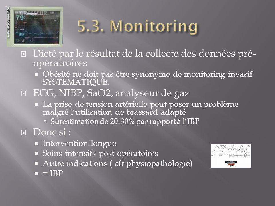5.3. MonitoringDicté par le résultat de la collecte des données pré-opératroires.