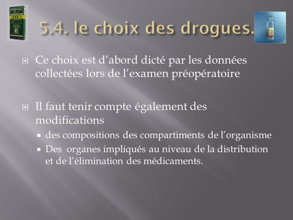5.4. le choix des drogues. Ce choix est d'abord dicté par les données collectées lors de l'examen préopératoire.