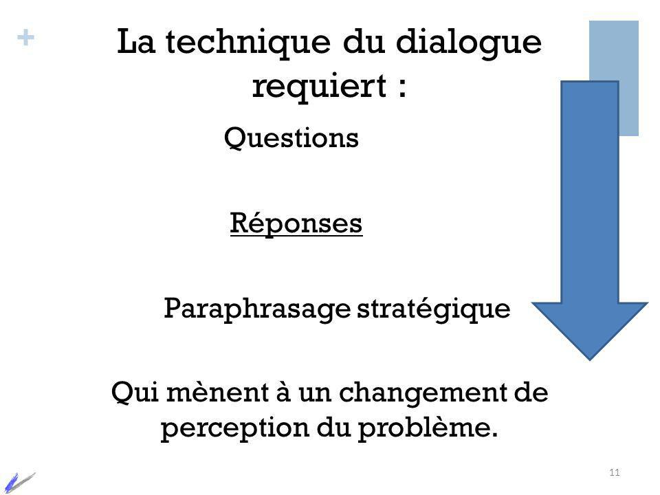 La technique du dialogue requiert :