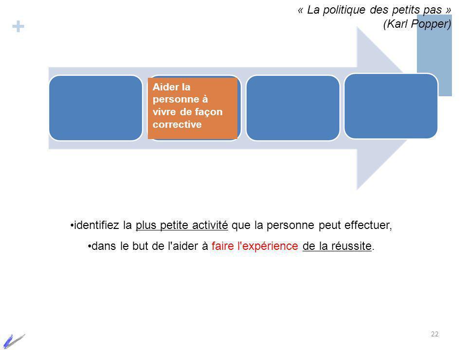 « La politique des petits pas » (Karl Popper)