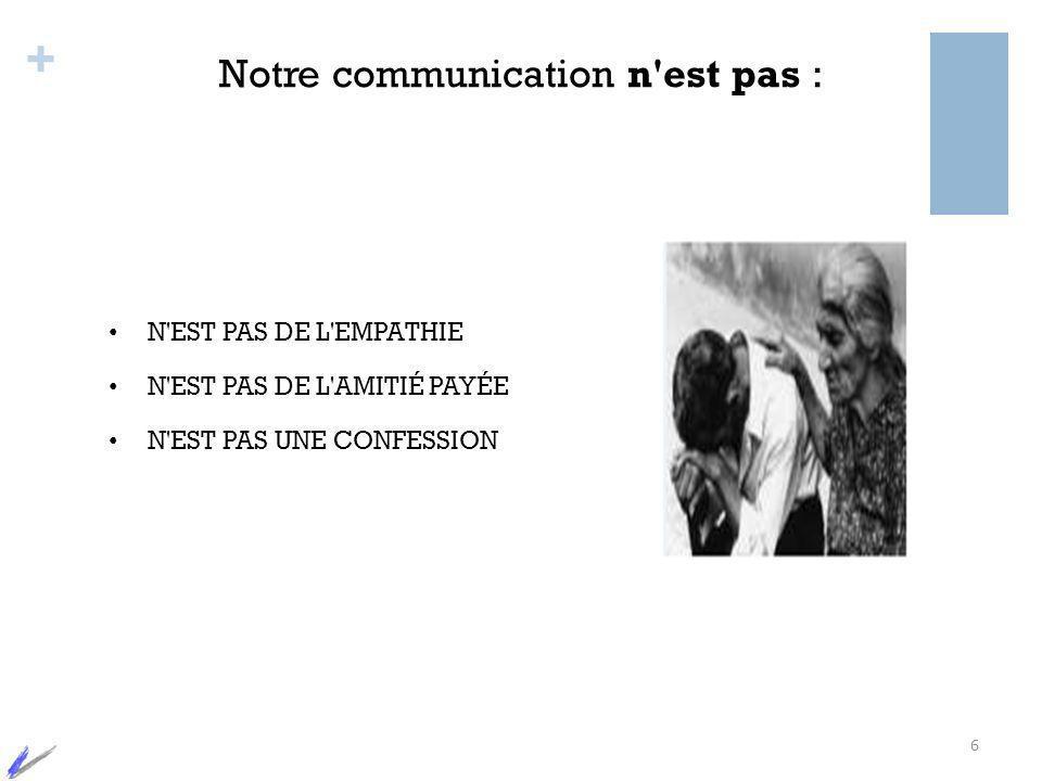 Notre communication n est pas :