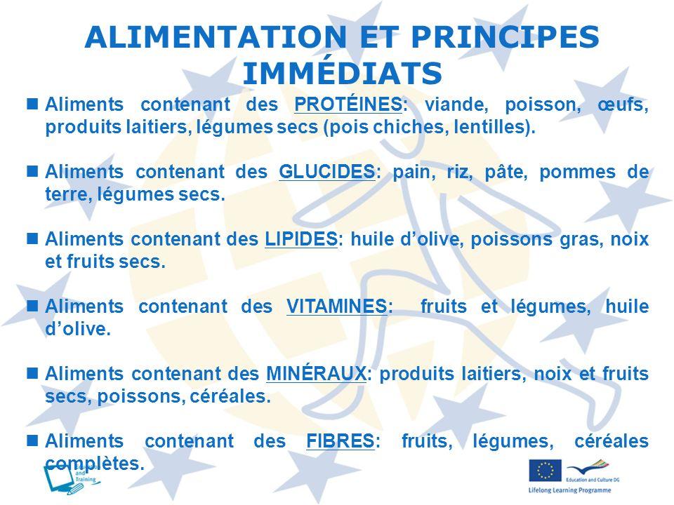 ALIMENTATION ET PRINCIPES IMMÉDIATS