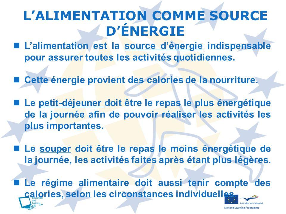 L'ALIMENTATION COMME SOURCE D'ÉNERGIE