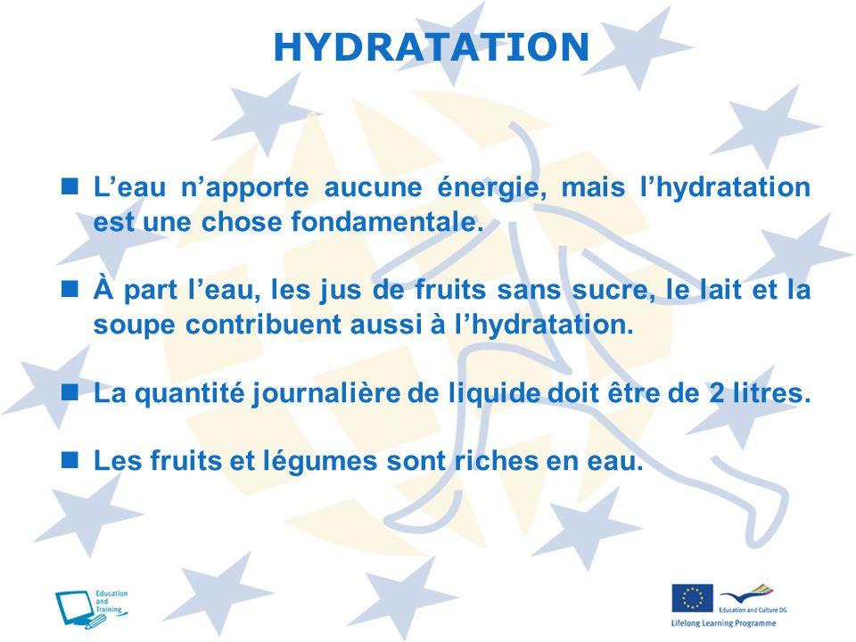 HYDRATATION L'eau n'apporte aucune énergie, mais l'hydratation est une chose fondamentale.