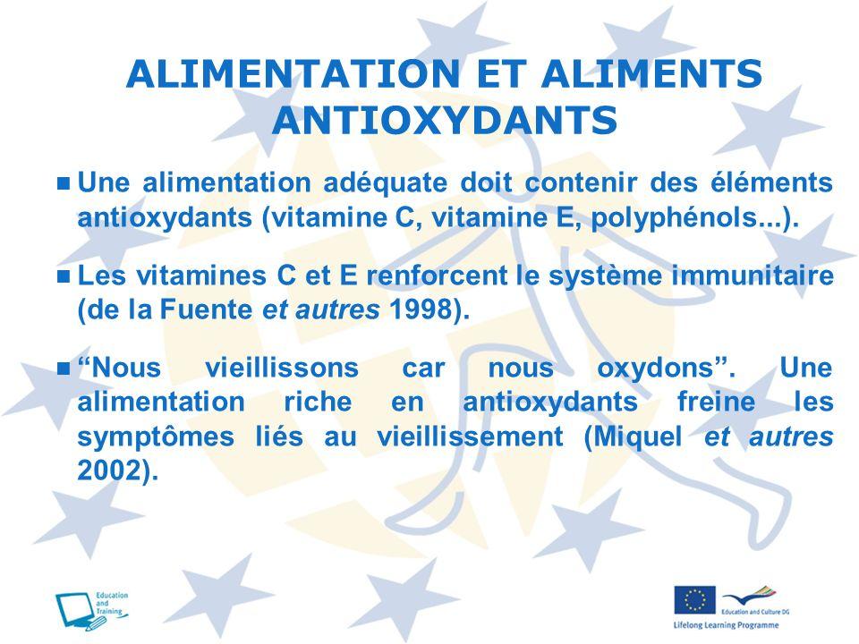 ALIMENTATION ET ALIMENTS ANTIOXYDANTS