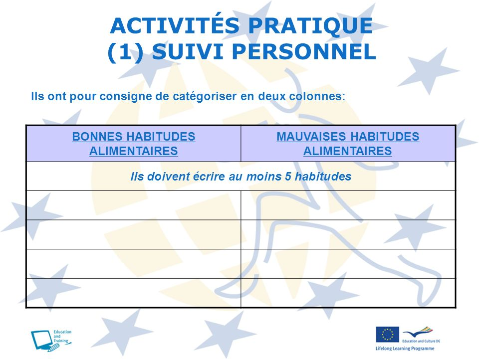 ACTIVITÉS PRATIQUE (1) SUIVI PERSONNEL