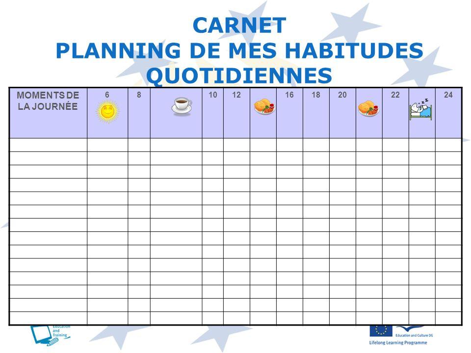CARNET PLANNING DE MES HABITUDES QUOTIDIENNES