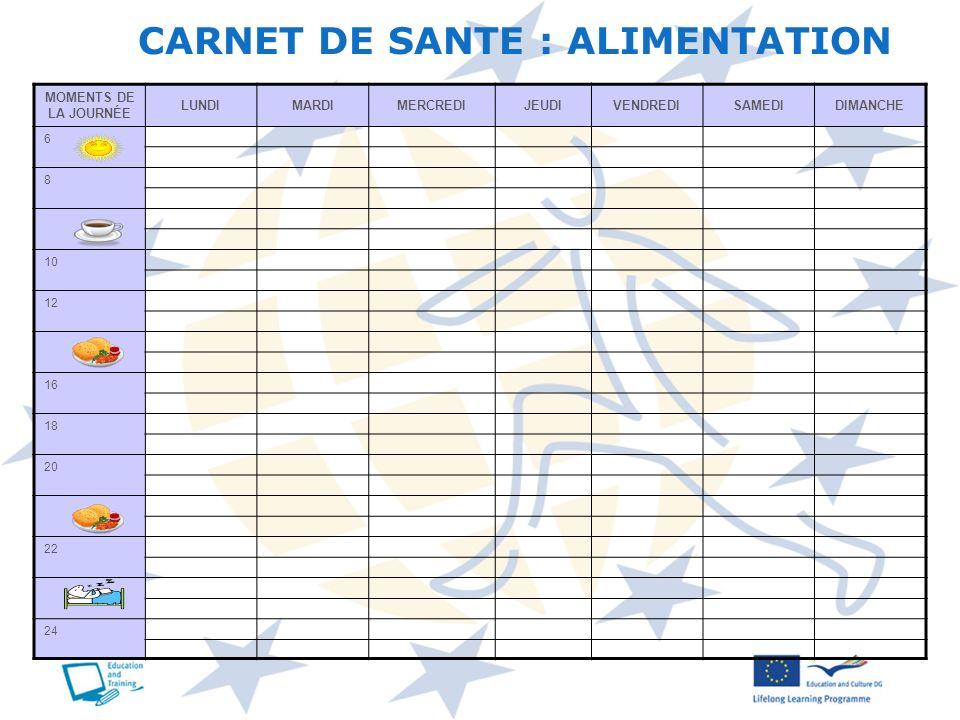 CARNET DE SANTE : ALIMENTATION