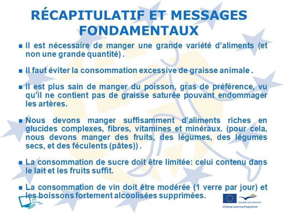 RÉCAPITULATIF ET MESSAGES FONDAMENTAUX