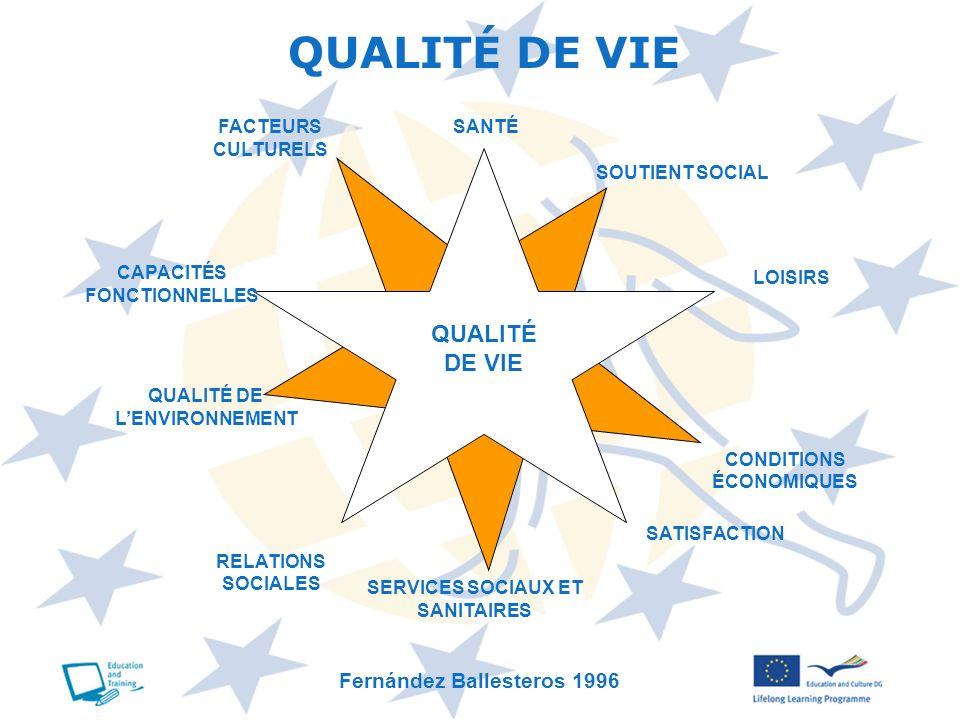 QUALITÉ DE VIE QUALITÉ DE VIE Fernández Ballesteros 1996