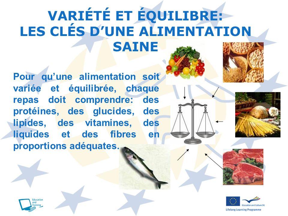 VARIÉTÉ ET ÉQUILIBRE: LES CLÉS D'UNE ALIMENTATION SAINE