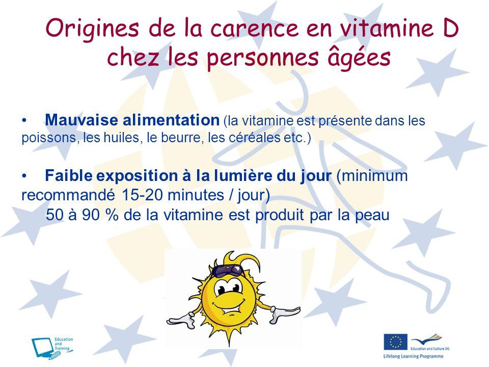 Origines de la carence en vitamine D chez les personnes âgées