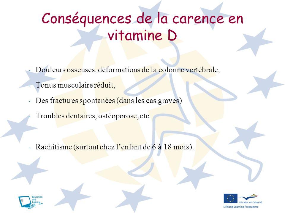 Conséquences de la carence en vitamine D