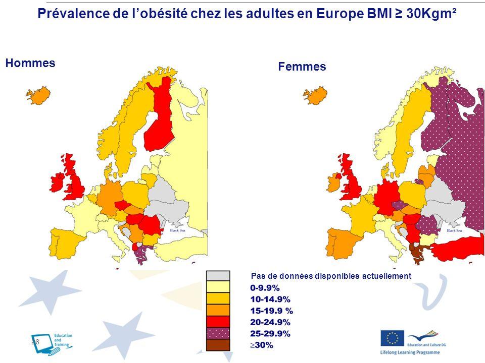 Prévalence de l'obésité chez les adultes en Europe BMI ≥ 30Kgm²