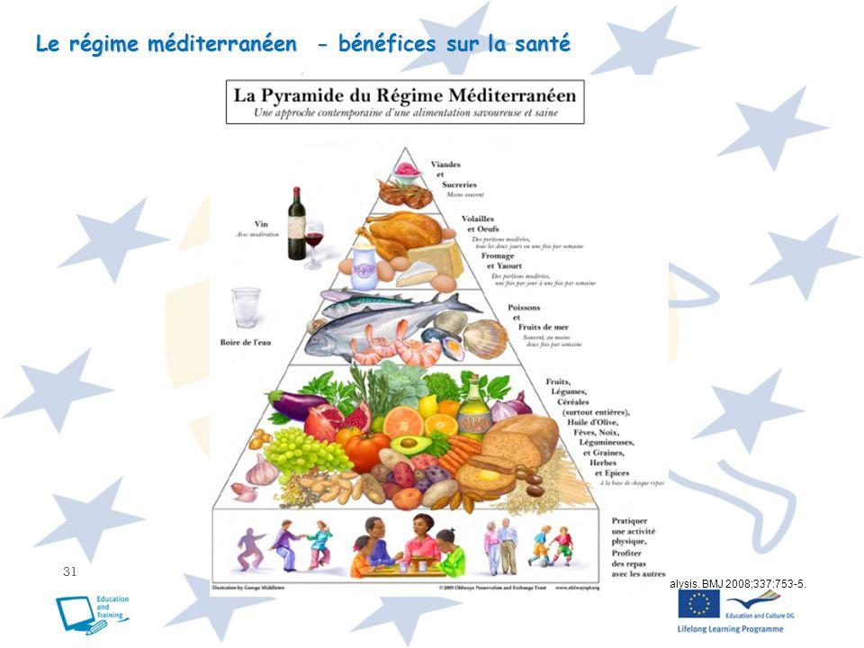 Le régime méditerranéen - bénéfices sur la santé