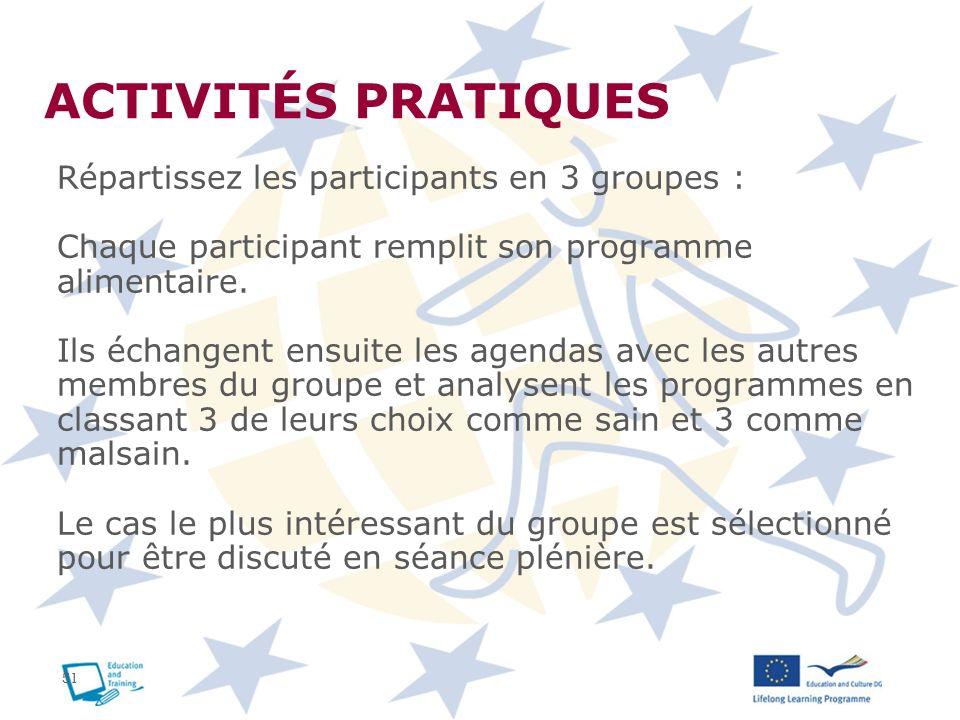 ACTIVITÉS PRATIQUES Répartissez les participants en 3 groupes :