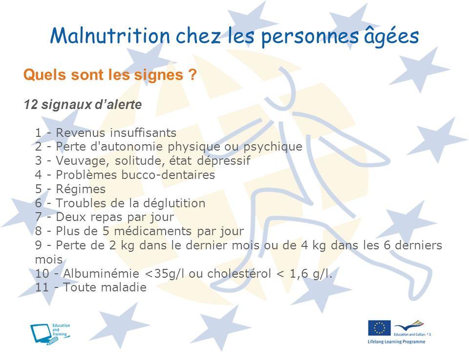 Malnutrition chez les personnes âgées