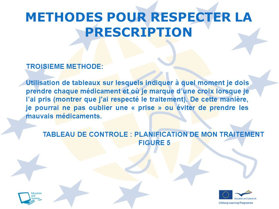 METHODES POUR RESPECTER LA PRESCRIPTION