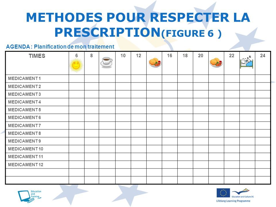 METHODES POUR RESPECTER LA PRESCRIPTION(FIGURE 6 )