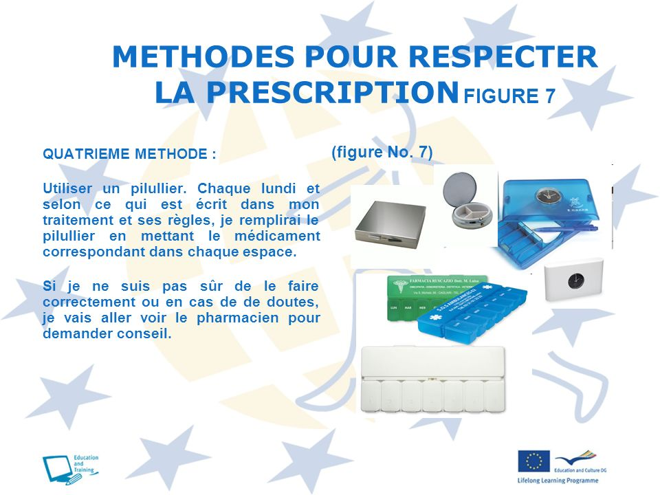 METHODES POUR RESPECTER LA PRESCRIPTION FIGURE 7
