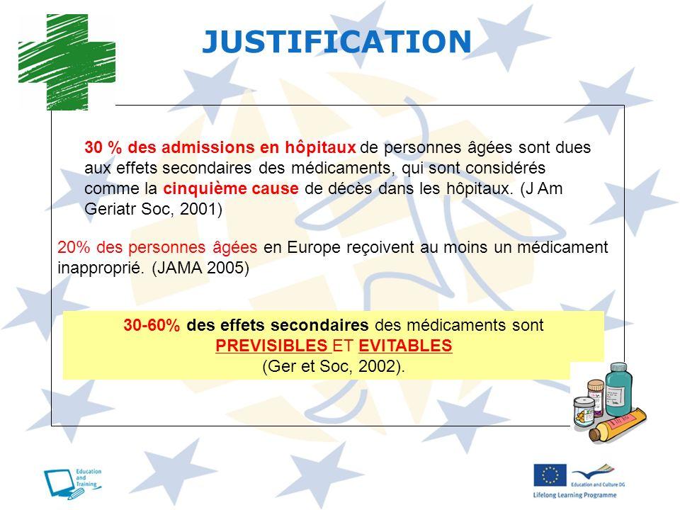 JUSTIFICATION 20% des personnes âgées en Europe reçoivent au moins un médicament inapproprié. (JAMA 2005)