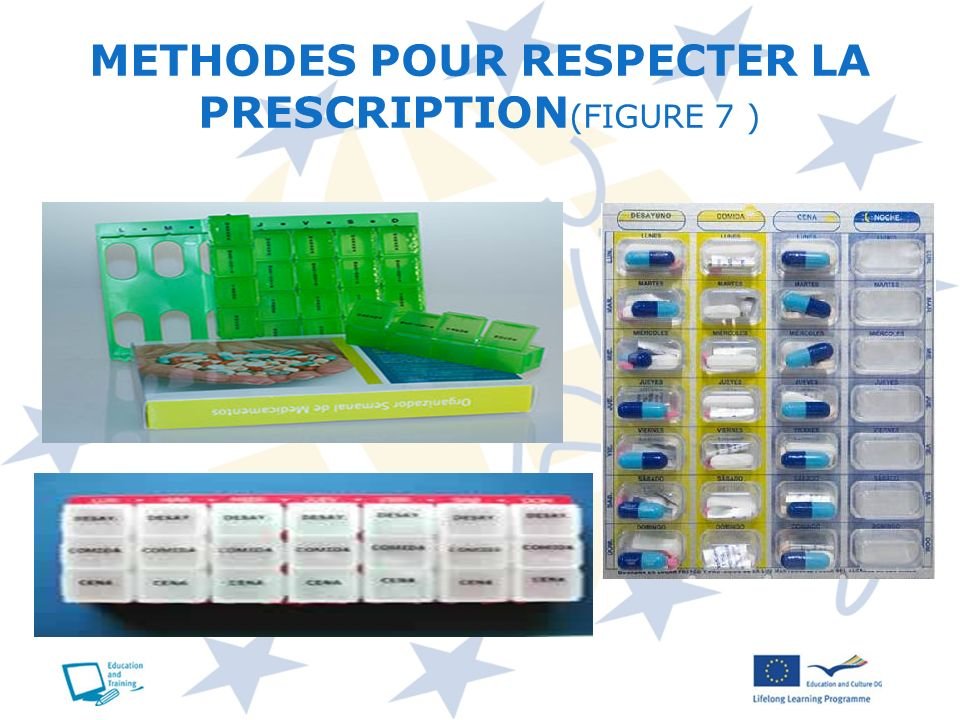 METHODES POUR RESPECTER LA PRESCRIPTION(FIGURE 7 )