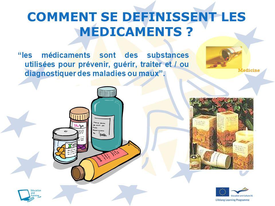 COMMENT SE DEFINISSENT LES MEDICAMENTS