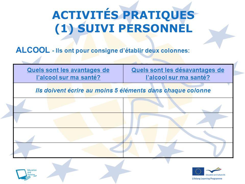ACTIVITÉS PRATIQUES (1) SUIVI PERSONNEL