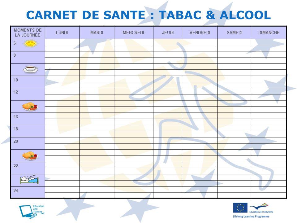 CARNET DE SANTE : TABAC & ALCOOL