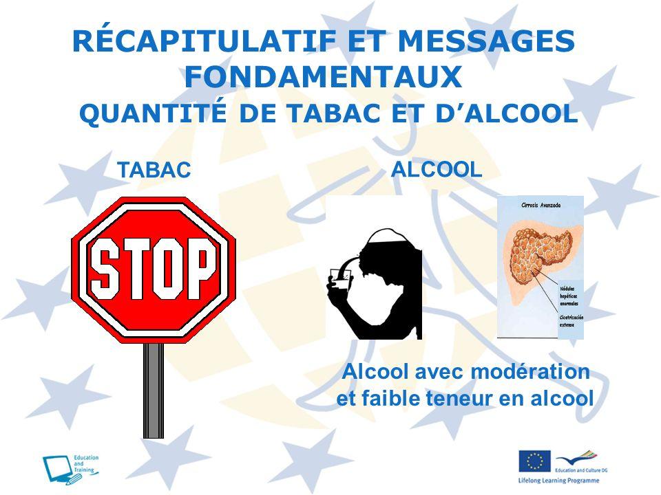 RÉCAPITULATIF ET MESSAGES FONDAMENTAUX QUANTITÉ DE TABAC ET D'ALCOOL