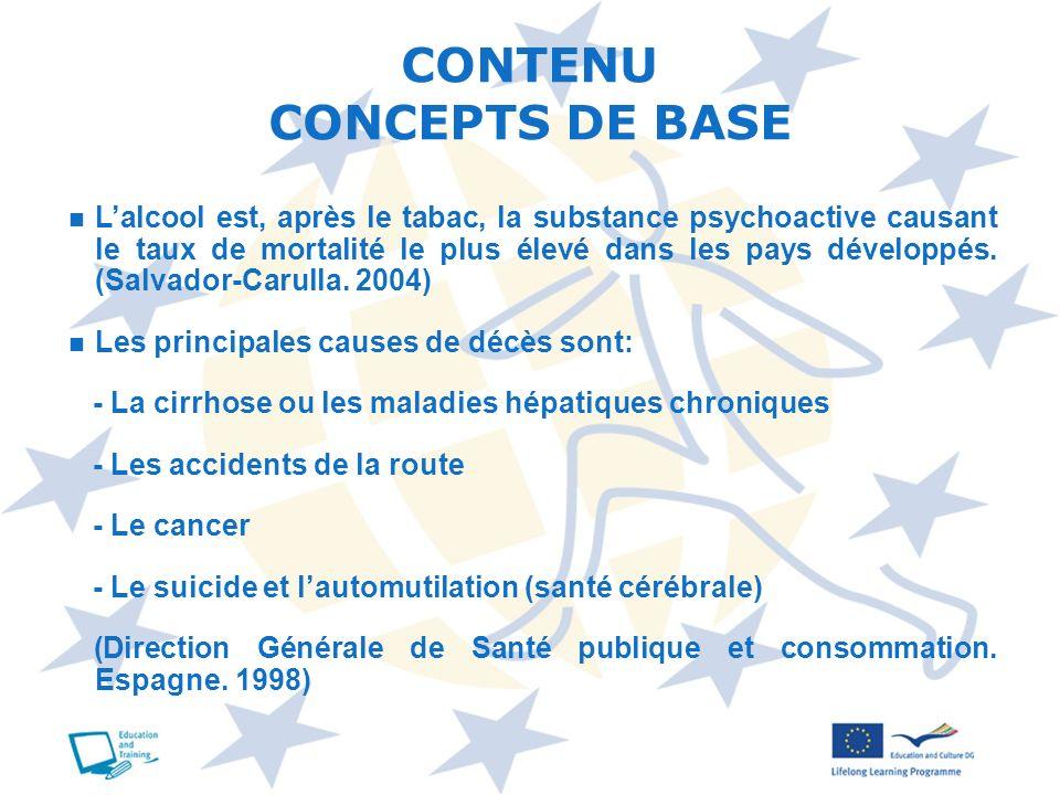 CONTENU CONCEPTS DE BASE