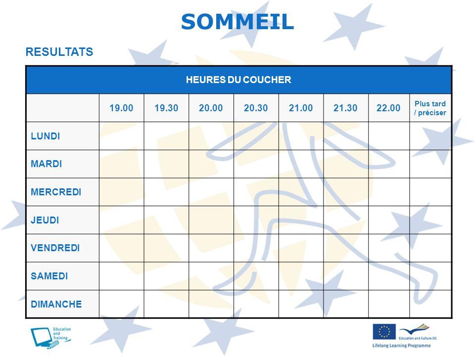 SOMMEIL RESULTATS HEURES DU COUCHER 19.00 19.30 20.00 20.30 21.00