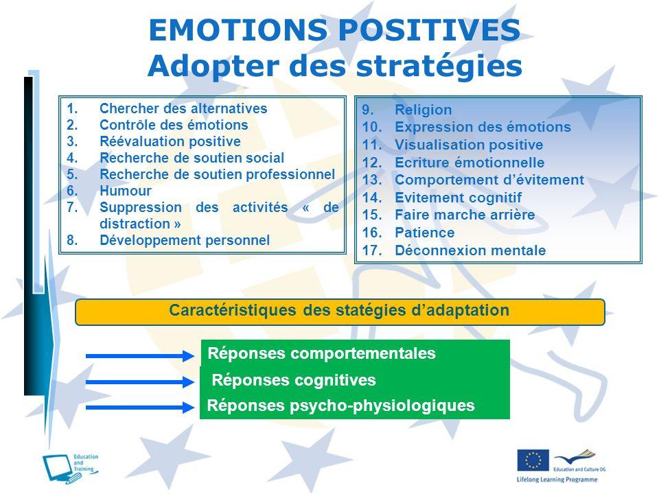 Adopter des stratégies Caractéristiques des statégies d'adaptation