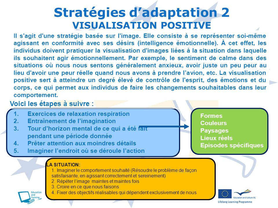 Stratégies d'adaptation 2 VISUALISATION POSITIVE