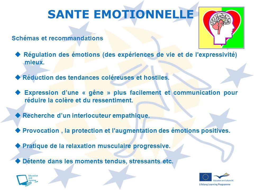 SANTE EMOTIONNELLE Schémas et recommandations