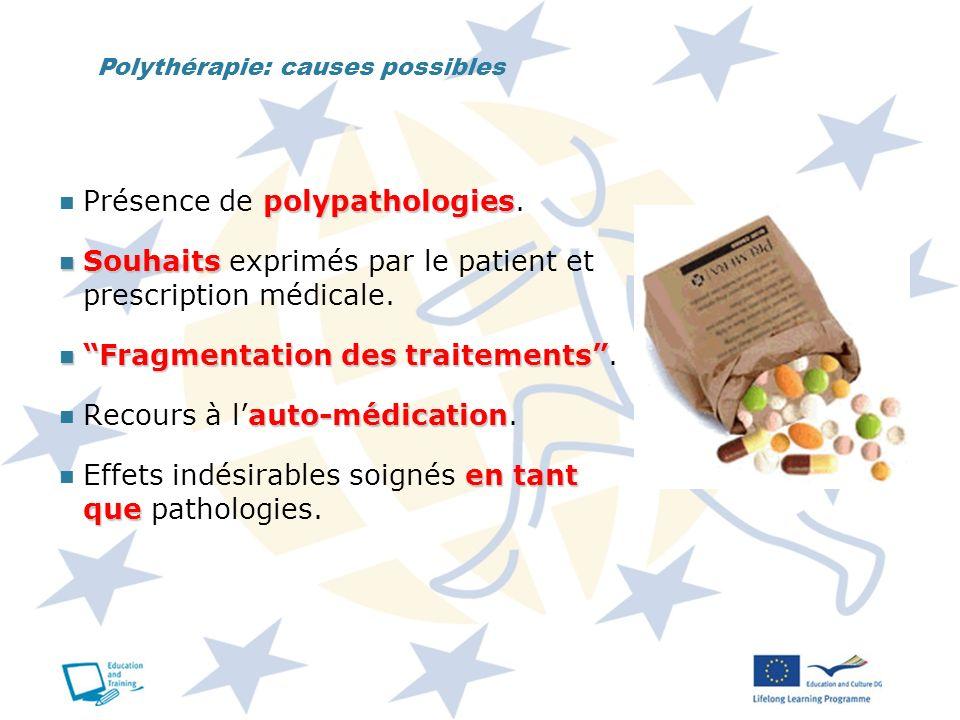 Présence de polypathologies.