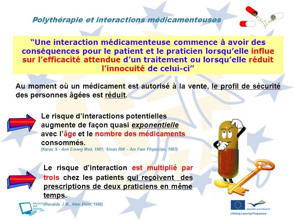 Polythérapie et interactions médicamenteuses