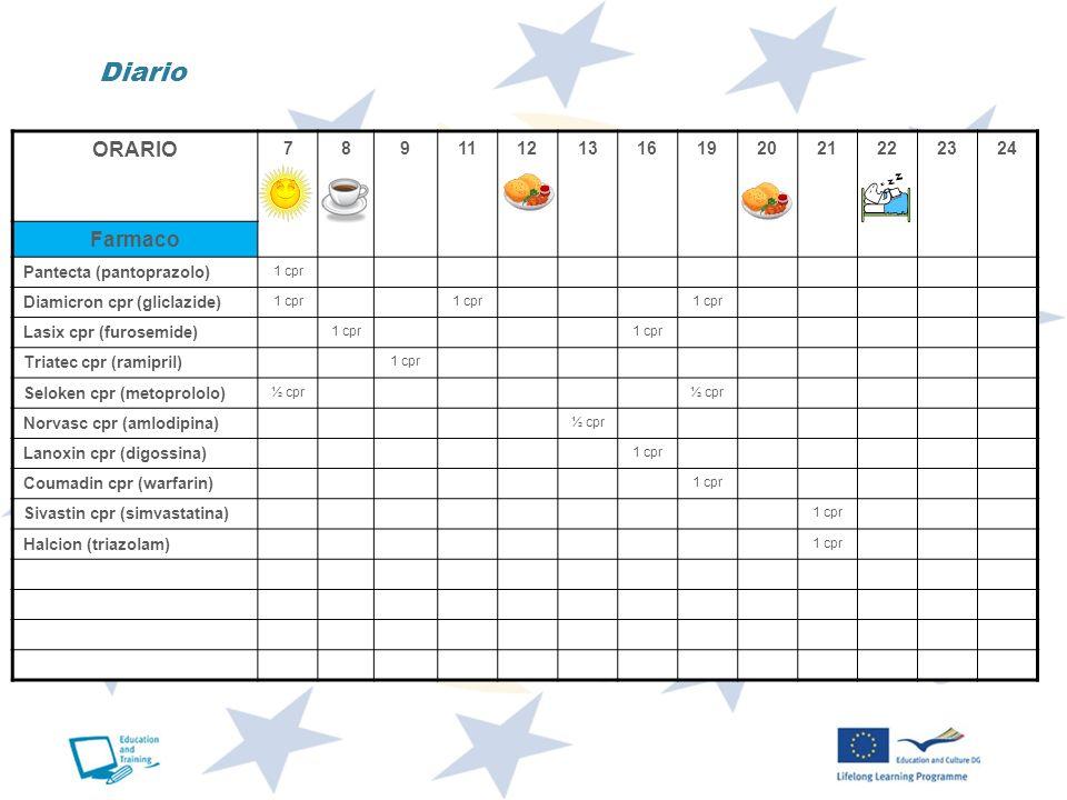 Diario ORARIO. 7. 8. 9. 11. 12. 13. 16. 19. 20. 21. 22. 23. 24. Farmaco. Pantecta (pantoprazolo)