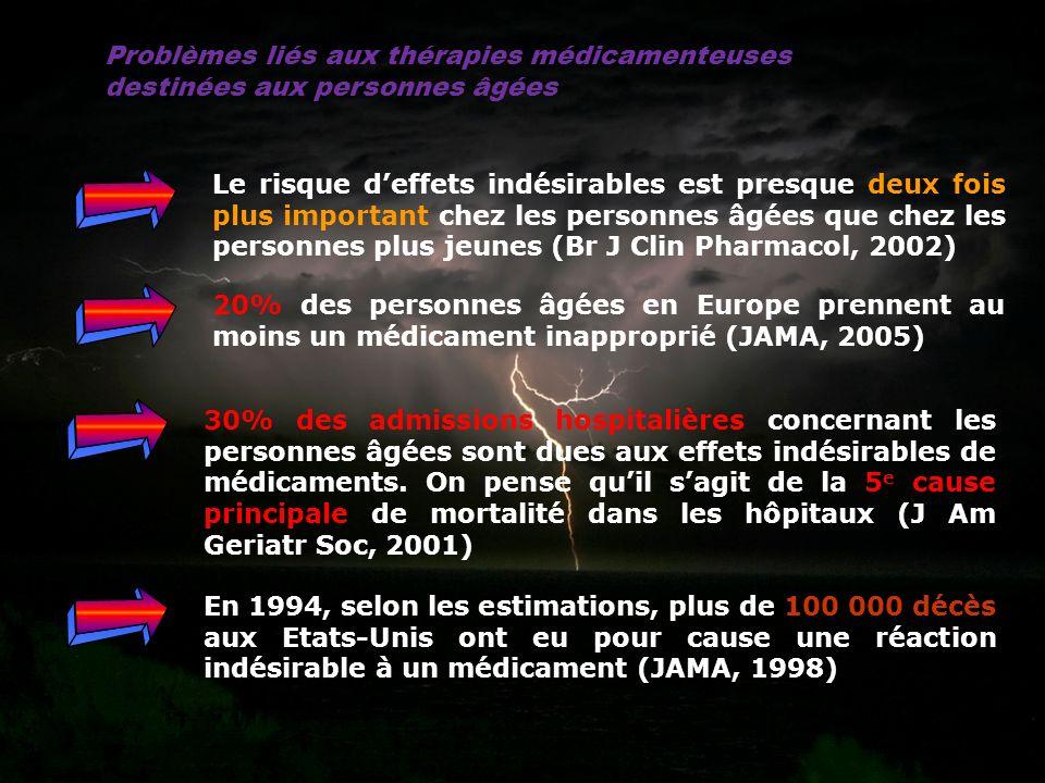 Problèmes liés aux thérapies médicamenteuses destinées aux personnes âgées